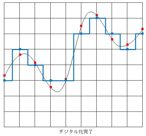 f:id:arcs2006:20210218235111p:plain