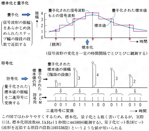 f:id:arcs2006:20210311214000j:plain