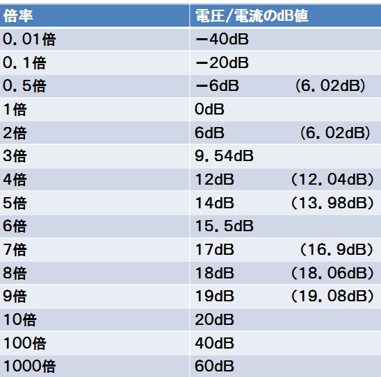 f:id:arcs2006:20210406120621p:plain