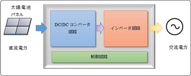 f:id:arcs2006:20210426134424j:plain