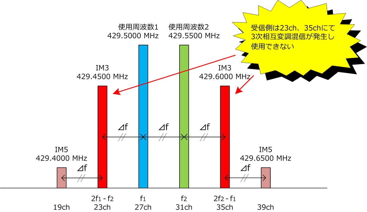 f:id:arcs2006:20210516080700p:plain