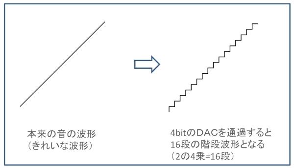 f:id:arcs2006:20210617214306j:plain