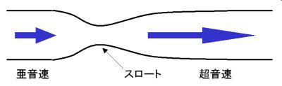 f:id:arcs2006:20210730071930p:plain