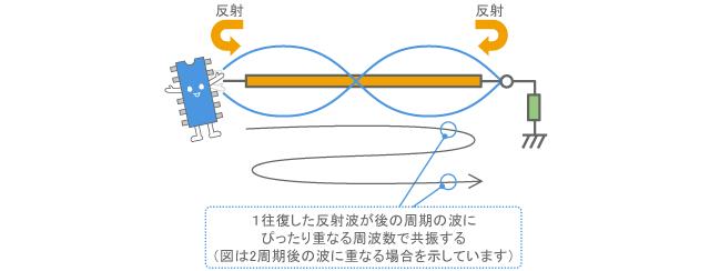f:id:arcs2006:20210815104902p:plain