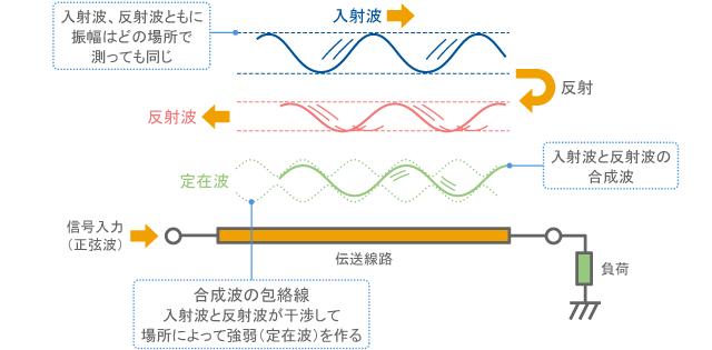 f:id:arcs2006:20210815104941p:plain