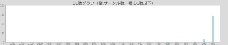 20100310063104