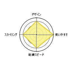 f:id:areti-tuuhan:20170201070456j:plain