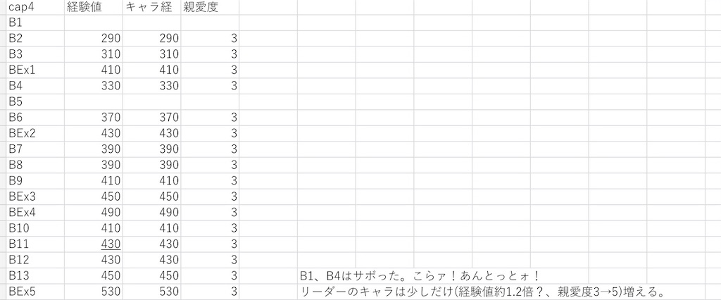 f:id:ari_niki:20190201144600j:image