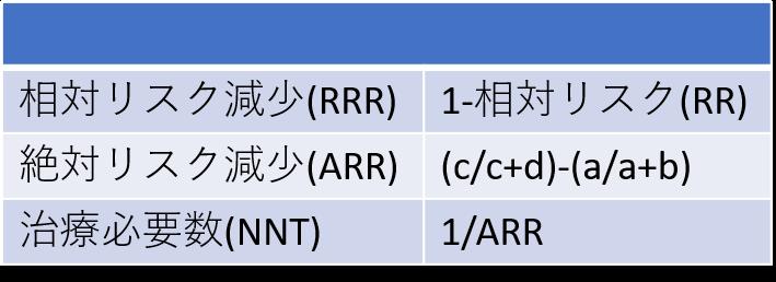 f:id:arichaaan123:20180213022858p:plain