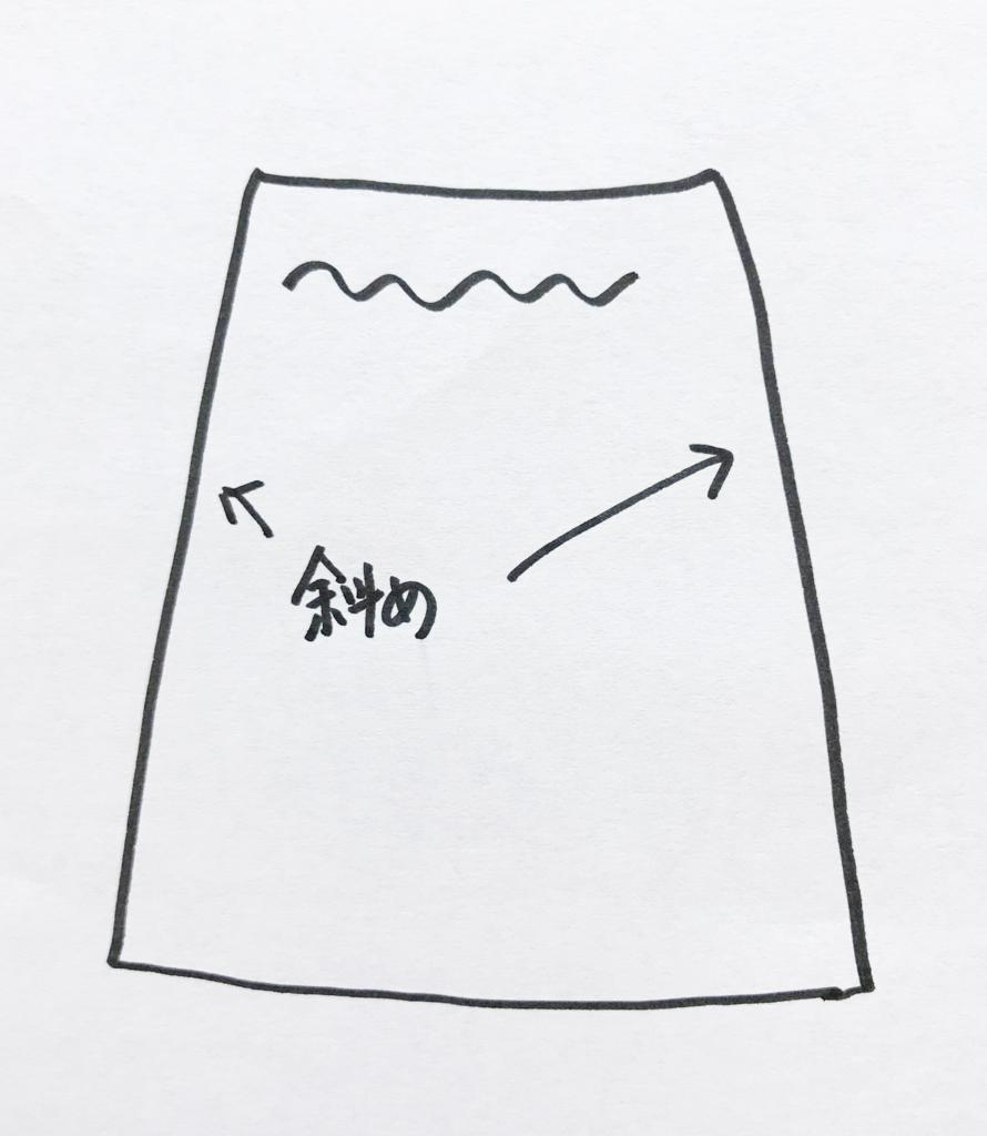 f:id:aridon:20180724170656j:plain
