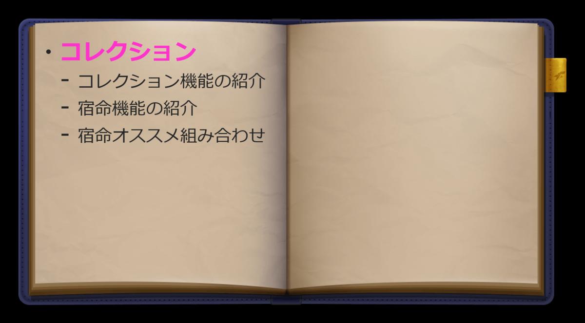 KOF 98 UM OL コンテンツ 紹介 攻略