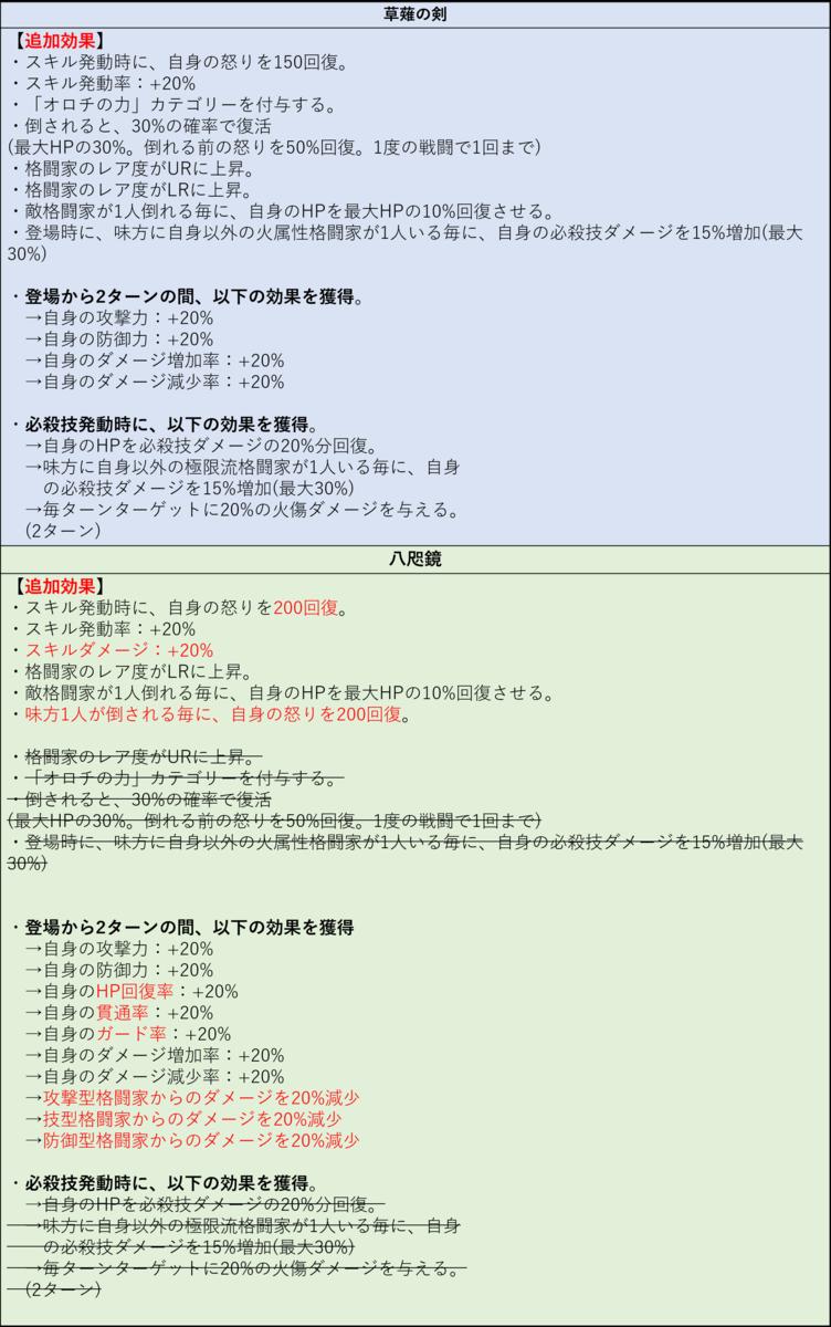 f:id:aries-kof:20200321184629p:plain