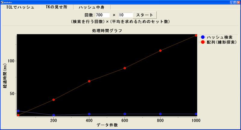 f:id:arihh:20090528115124p:image