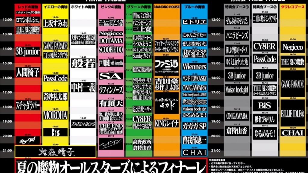 f:id:ariki_com:20170912225947j:plain