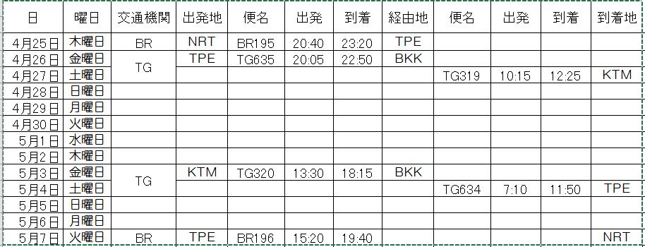 f:id:arikiri:20190219134035p:plain