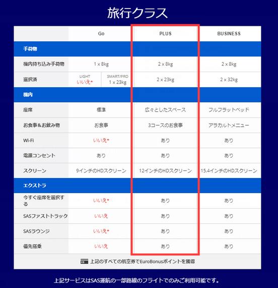 f:id:arikiri:20200201120812p:plain