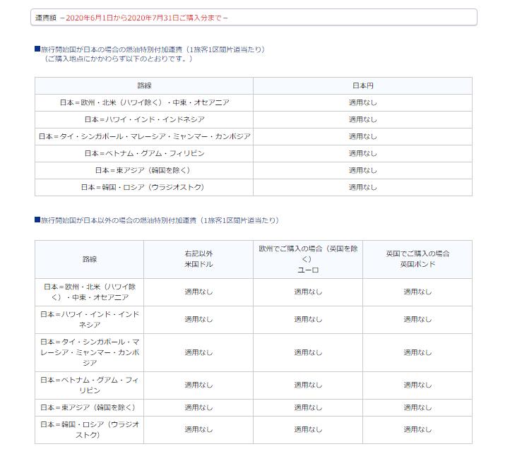 f:id:arikiri:20200602152216p:plain