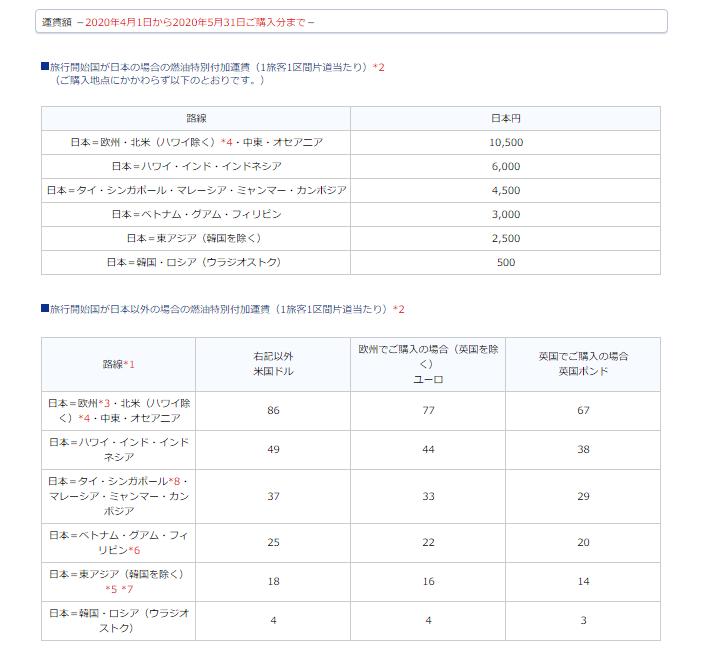 f:id:arikiri:20200602152526p:plain
