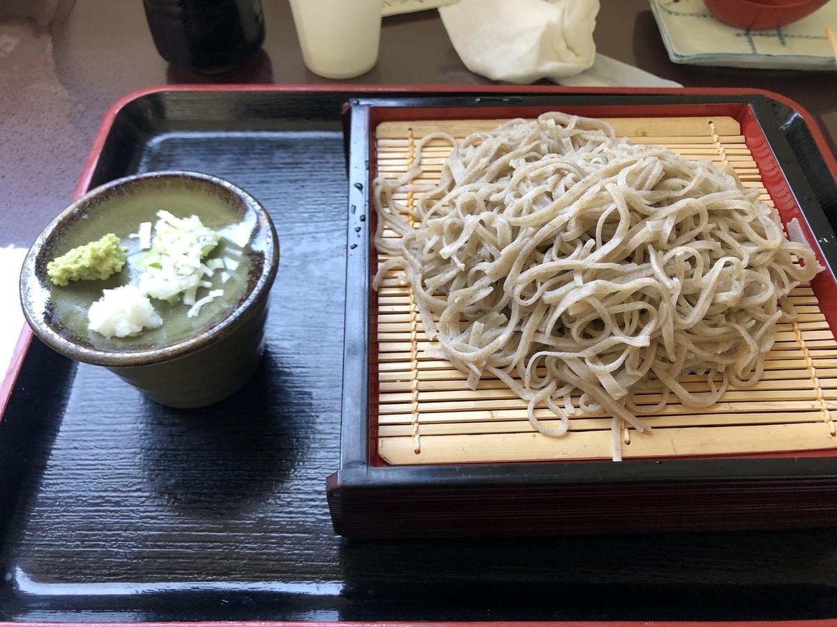 f:id:arima_jiro_takeichi:20200203124715j:plain