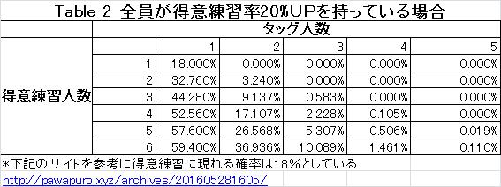 f:id:arimurasaji:20161105125543p:plain
