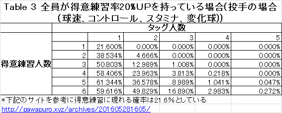 f:id:arimurasaji:20161105125920p:plain