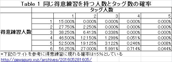 f:id:arimurasaji:20161105135822p:plain
