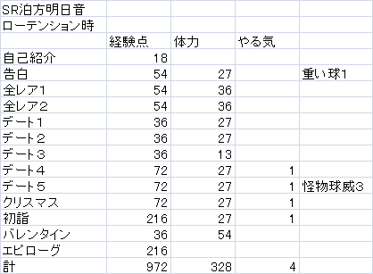 f:id:arimurasaji:20170115103700p:plain
