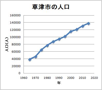 f:id:arimurasaji:20170118222845p:plain