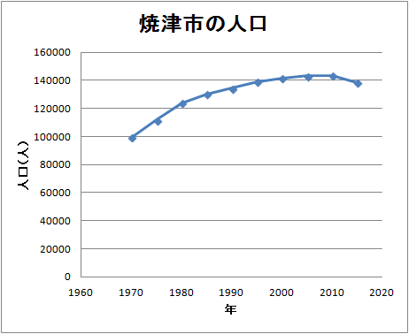 f:id:arimurasaji:20170129215002p:plain
