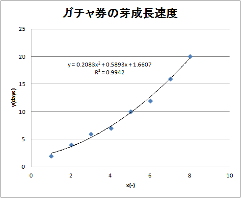 f:id:arimurasaji:20170207203221p:plain