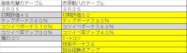 f:id:arimurasaji:20170209211110p:plain