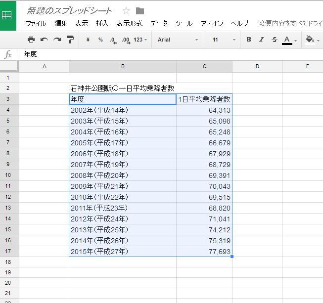 f:id:arimurasaji:20170212141155j:plain
