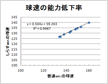 f:id:arimurasaji:20170212181550p:plain