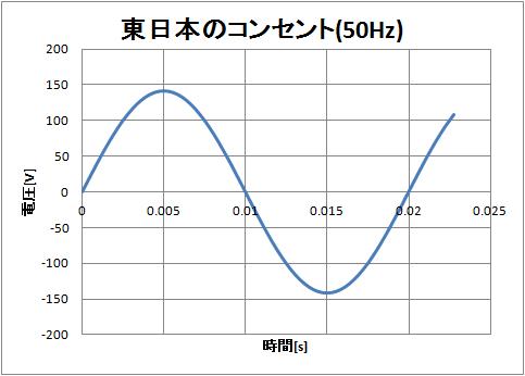 f:id:arimurasaji:20170303214352p:plain