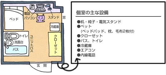 f:id:arimurasaji:20170727231350j:plain