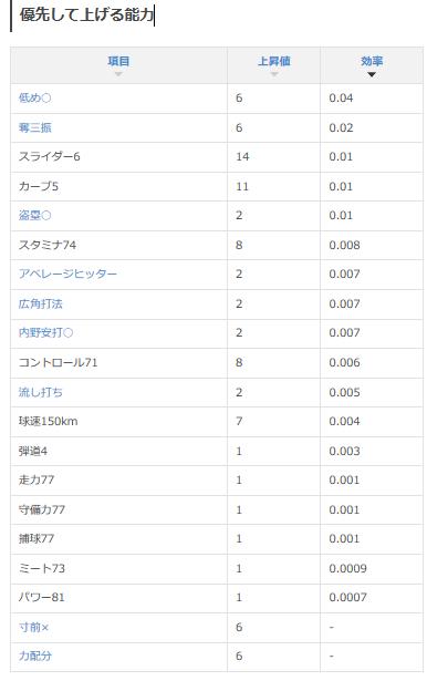 f:id:arimurasaji:20170826223918p:plain