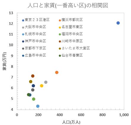 f:id:arimurasaji:20170830232440p:plain