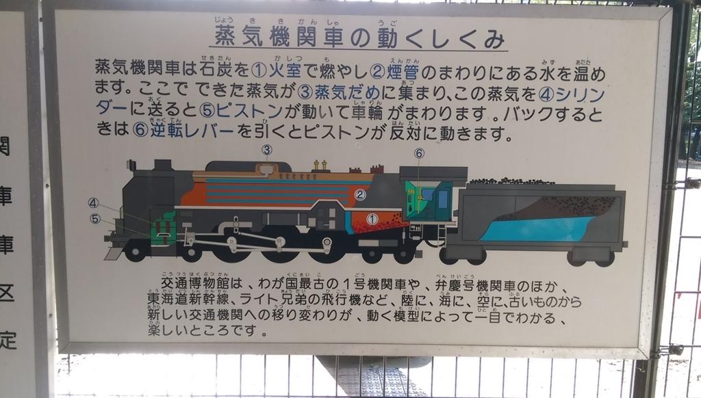 駅東公園-蒸気機関車-解説