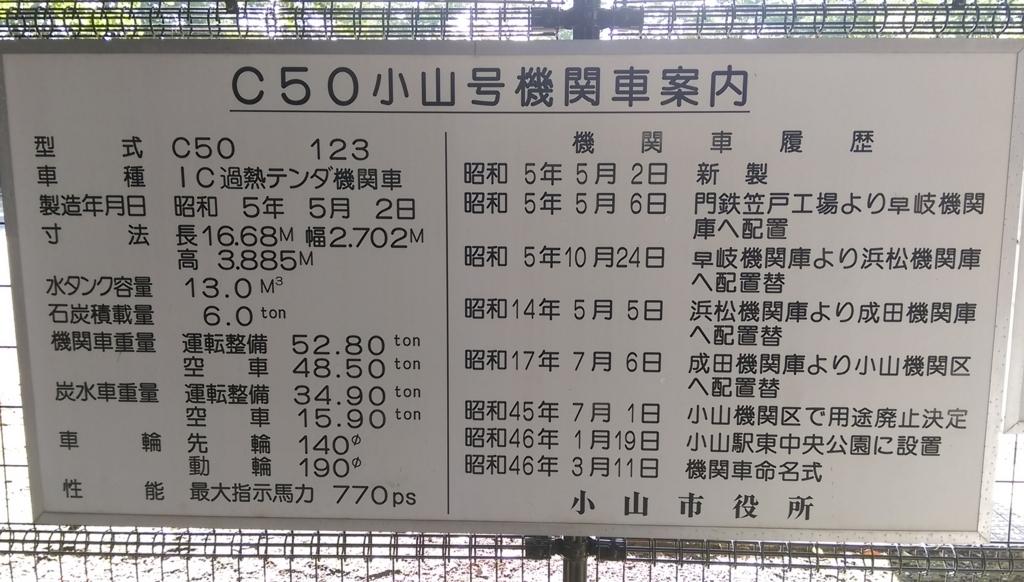 駅東公園-蒸気機関車-C50小山号