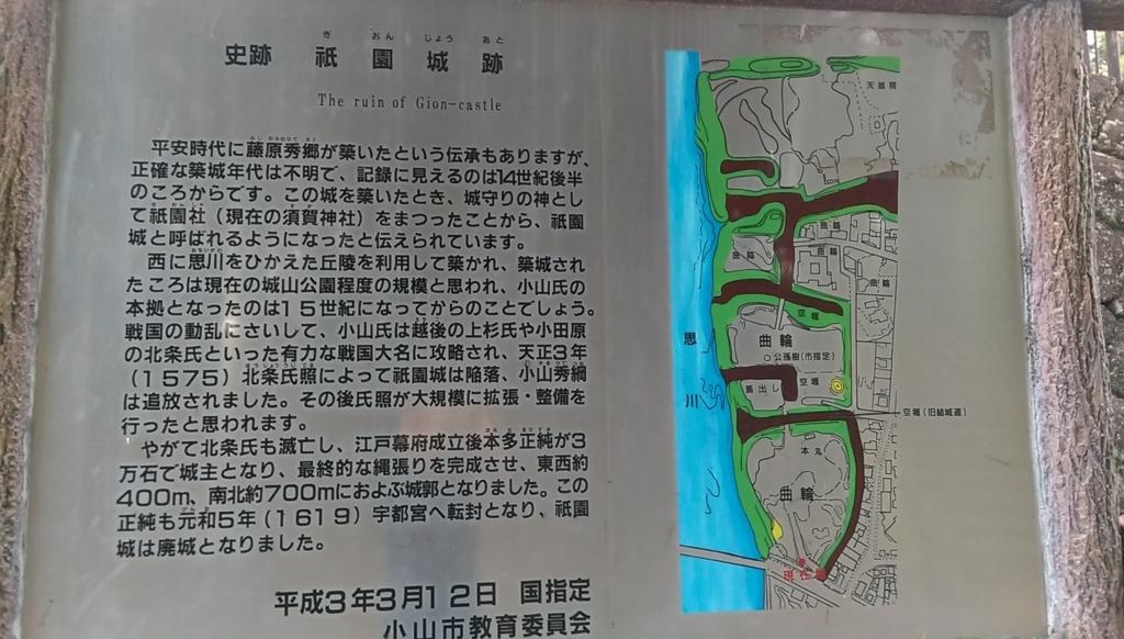 城山公園-歴史
