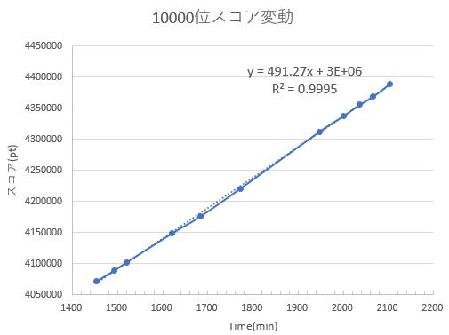 f:id:arimurasaji:20170910191954p:plain