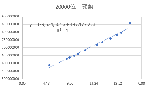 f:id:arimurasaji:20171001215357p:plain