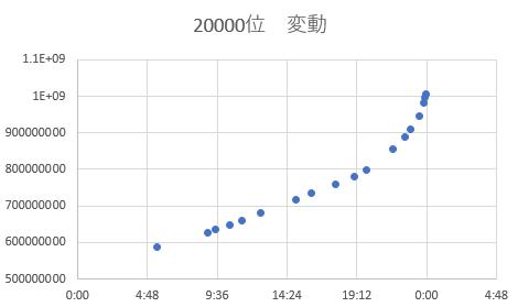 f:id:arimurasaji:20171002205624p:plain