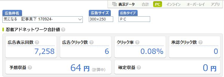 忍者AdMax広告収入