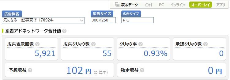忍者AdMax広告収入-オーバーレイ