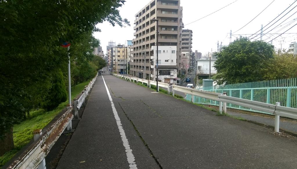 西日暮里-田端-初民家
