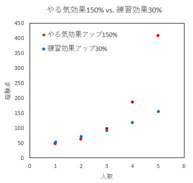 f:id:arimurasaji:20180411232159p:plain