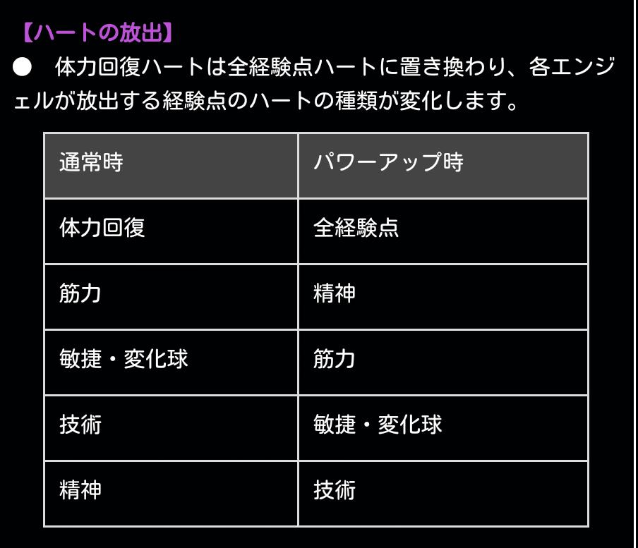 f:id:arimurasaji:20180527091335p:plain