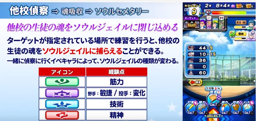 f:id:arimurasaji:20180729215243p:plain