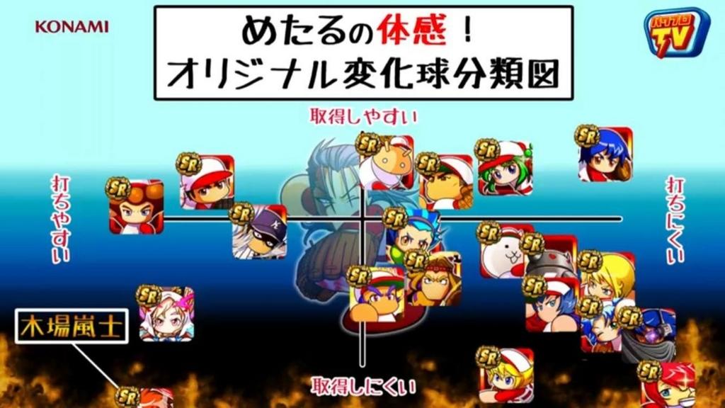 f:id:arimurasaji:20180810233351j:plain